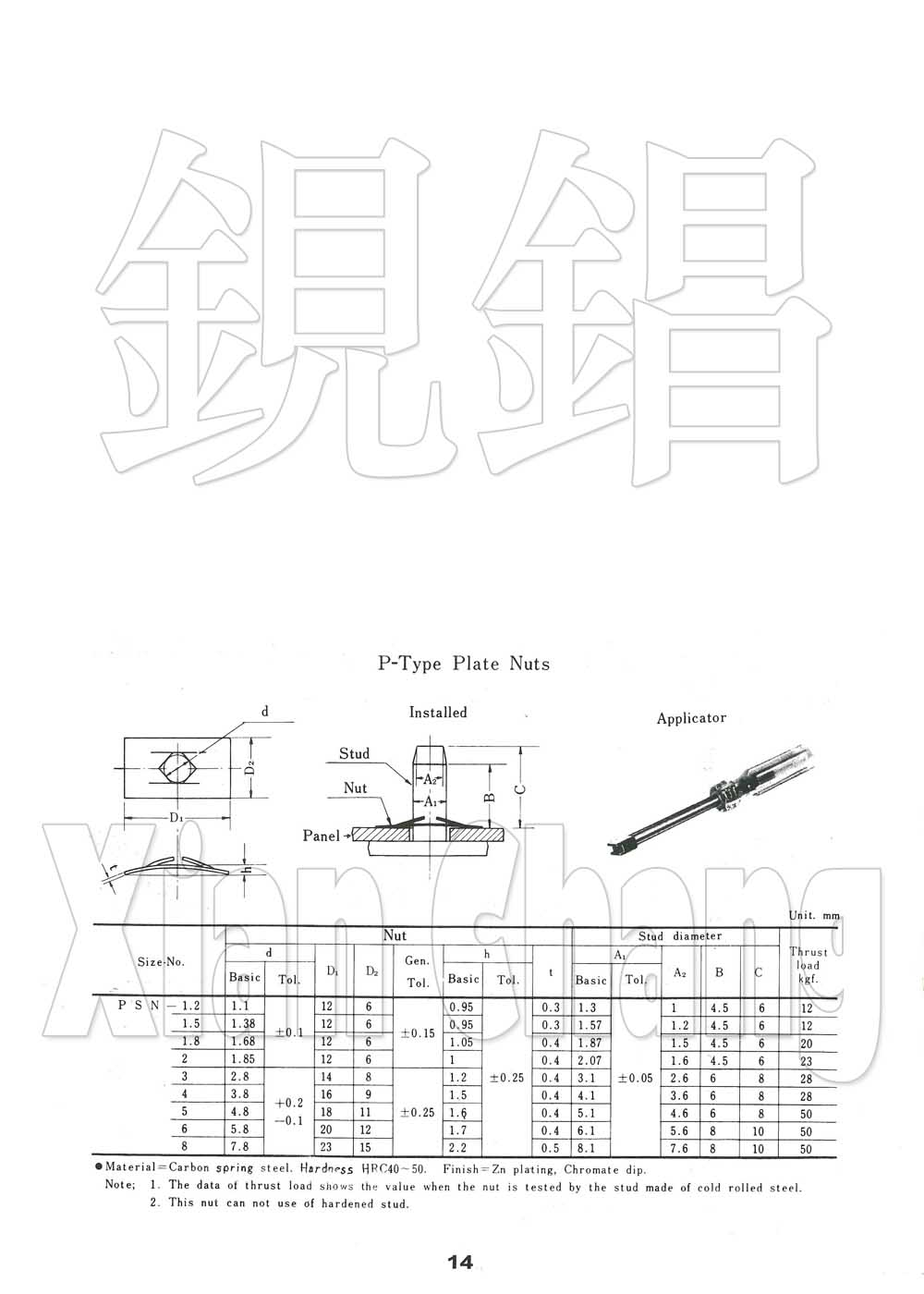 P-Type Plate Nuts
