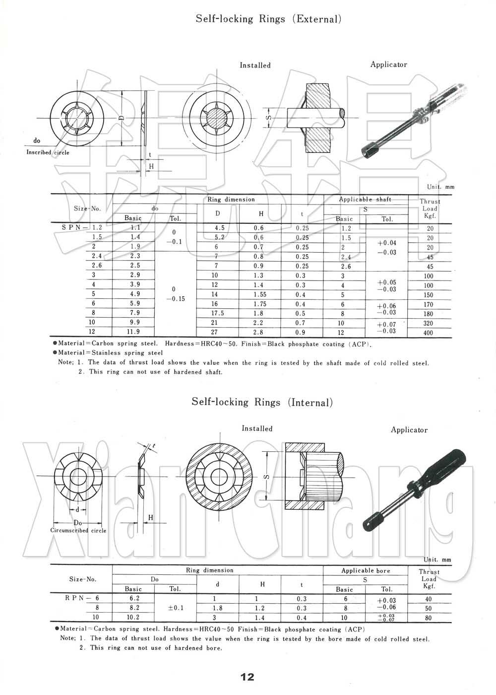 Self-Locking Rings (External)